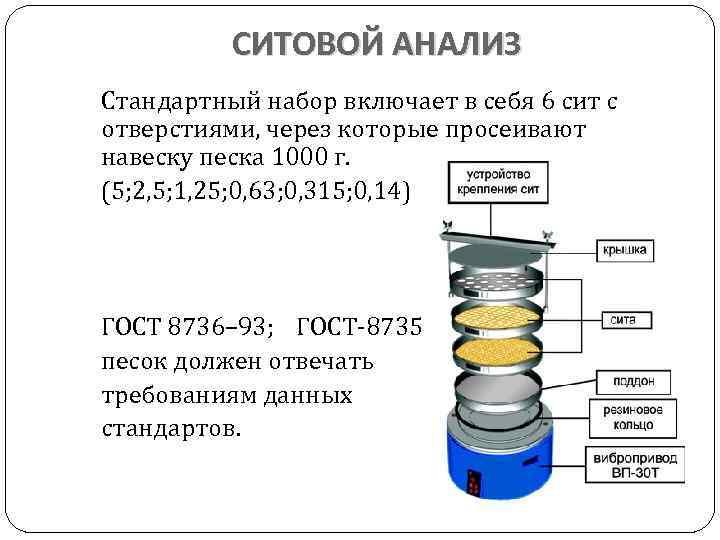 СИТОВОЙ АНАЛИЗ Стандартный набор включает в себя 6 сит с отверстиями, через которые просеивают