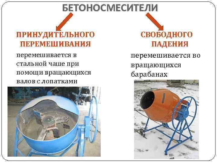 БЕТОНОСМЕСИТЕЛИ ПРИНУДИТЕЛЬНОГО ПЕРЕМЕШИВАНИЯ перемешивается в стальной чаше при помощи вращающихся валов с лопатками СВОБОДНОГО