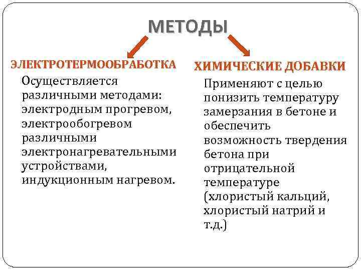 МЕТОДЫ ЭЛЕКТРОТЕРМООБРАБОТКА Осуществляется различными методами: электродным прогревом, электрообогревом различными электронагревательными устройствами, индукционным нагревом. ХИМИЧЕСКИЕ