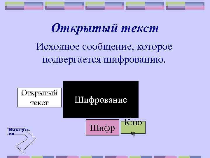 Открытый текст Исходное сообщение, которое подвергается шифрованию. Открытый текст Шифрование (Криптограмм а) Клю Шифр