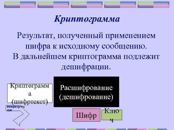 Криптограмма Результат, полученный применением шифра к исходному сообщению. В дальнейшем криптограмма подлежит дешифрации. Криптограмм