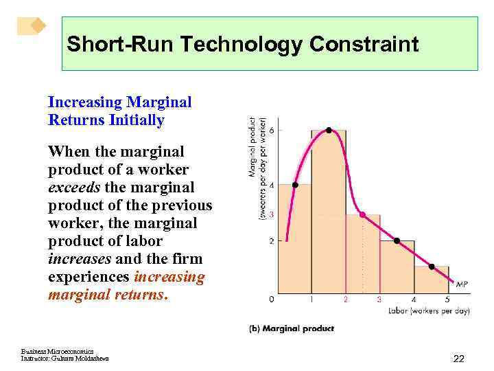 Short-Run Technology Constraint Increasing Marginal Returns Initially When the marginal product of a worker
