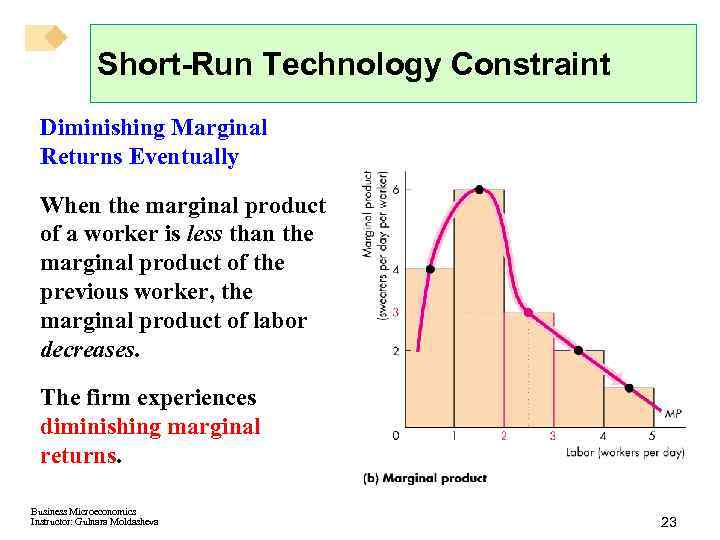 Short-Run Technology Constraint Diminishing Marginal Returns Eventually When the marginal product of a worker