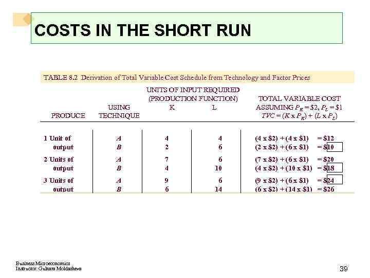 COSTS IN THE SHORT RUN TABLE 8. 2 Derivation of Total Variable Cost Schedule