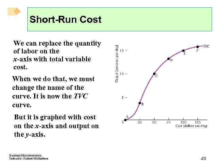 Short-Run Cost We can replace the quantity of labor on the x-axis with total