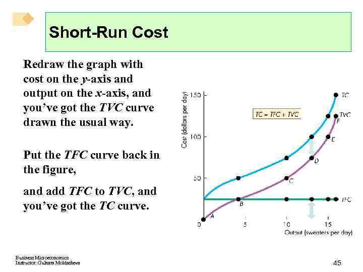 Short-Run Cost Redraw the graph with cost on the y-axis and output on the