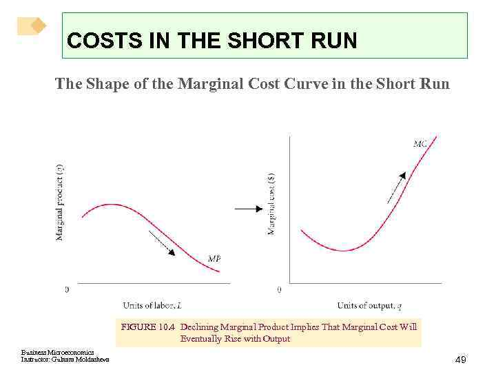 COSTS IN THE SHORT RUN The Shape of the Marginal Cost Curve in the