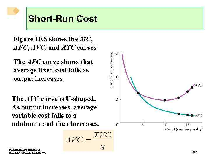 Short-Run Cost Figure 10. 5 shows the MC, AFC, AVC, and ATC curves. The