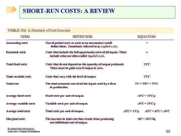 SHORT-RUN COSTS: A REVIEW TABLE 10. 6 A Summary of Cost Concepts TERM DEFINITION