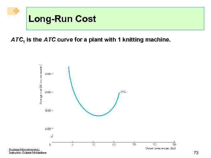 Long-Run Cost ATC 1 is the ATC curve for a plant with 1 knitting