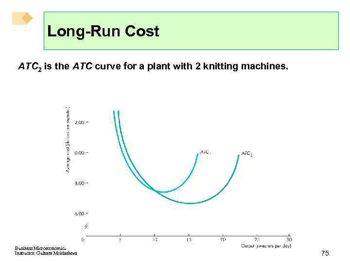 Long-Run Cost ATC 2 is the ATC curve for a plant with 2 knitting