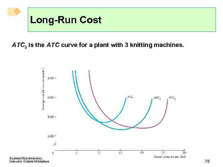 Long-Run Cost ATC 3 is the ATC curve for a plant with 3 knitting