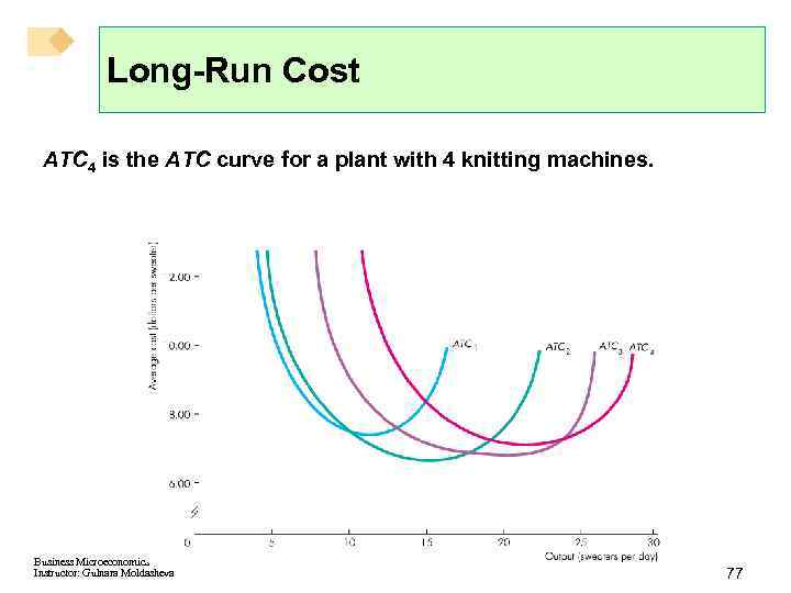 Long-Run Cost ATC 4 is the ATC curve for a plant with 4 knitting