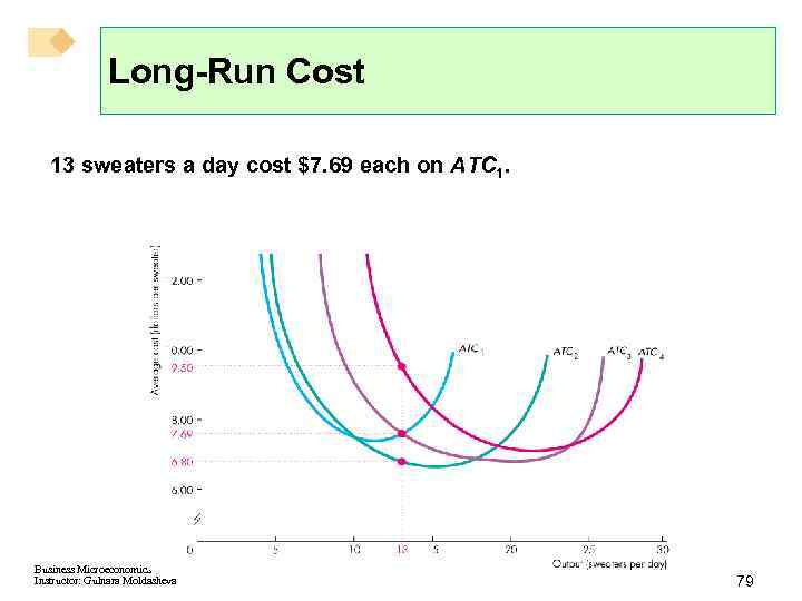 Long-Run Cost 13 sweaters a day cost $7. 69 each on ATC 1. Business