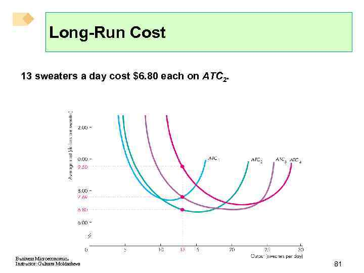 Long-Run Cost 13 sweaters a day cost $6. 80 each on ATC 2. Business