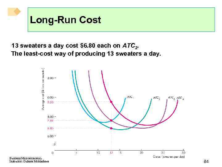 Long-Run Cost 13 sweaters a day cost $6. 80 each on ATC 2. The