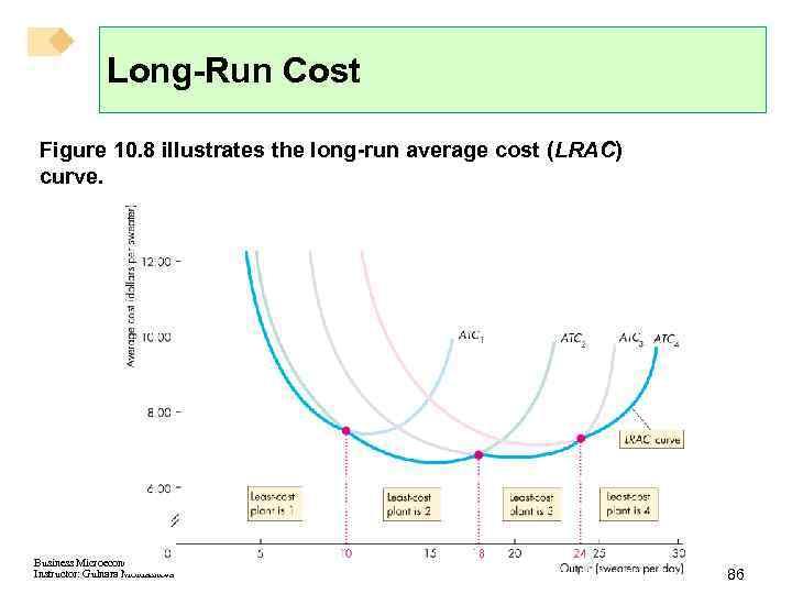 Long-Run Cost Figure 10. 8 illustrates the long-run average cost (LRAC) curve. Business Microeconomics