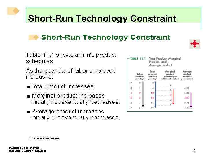 Short-Run Technology Constraint Business Microeconomics Instructor: Gulnara Moldasheva 9