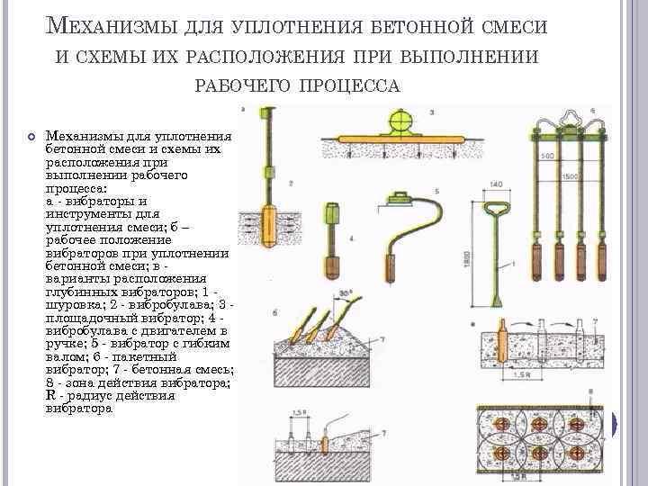 рабочие при производстве бетонной смеси