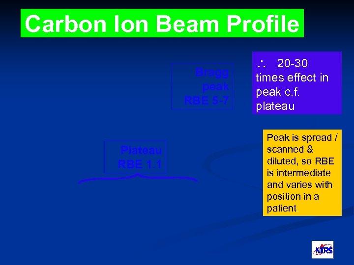 Carbon Ion Beam Profile Bragg peak RBE 5 -7 Plateau RBE 1. 1 20