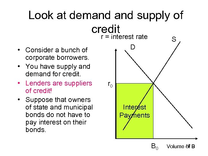 Look at demand supply of credit r = interest rate • Consider a bunch