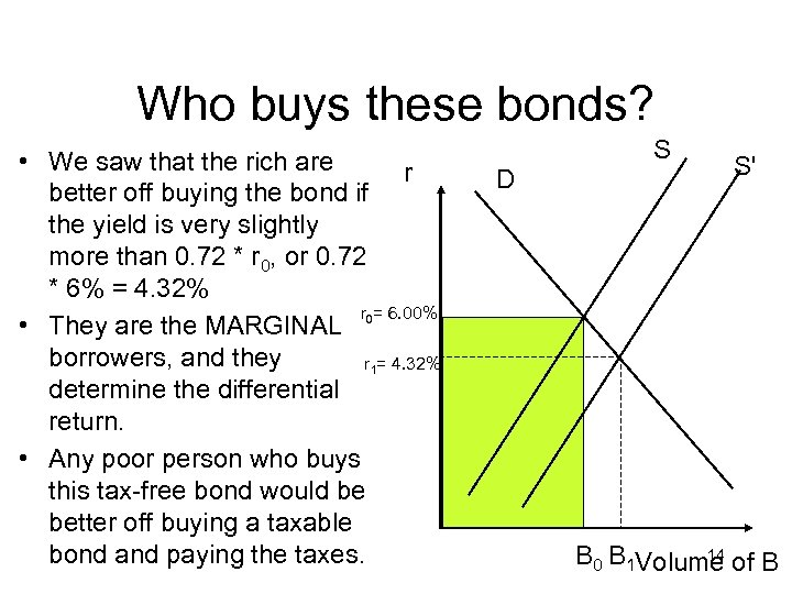 Who buys these bonds? • We saw that the rich are r better off