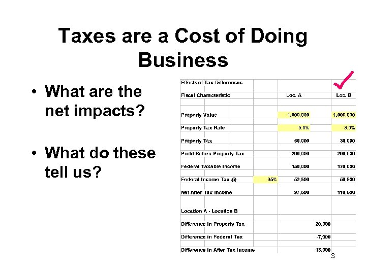 Taxes are a Cost of Doing Business • What are the net impacts? •