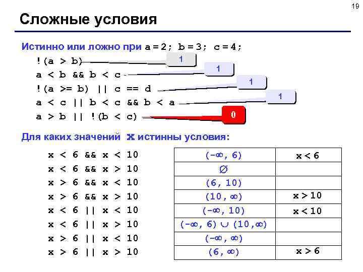 19 Сложные условия Истинно или ложно при a = 2; b = 3; c