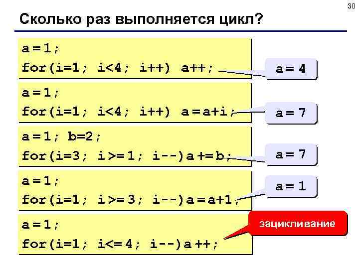 30 Сколько раз выполняется цикл? a = 1; for(i=1; i<4; i++) a++; a= 4