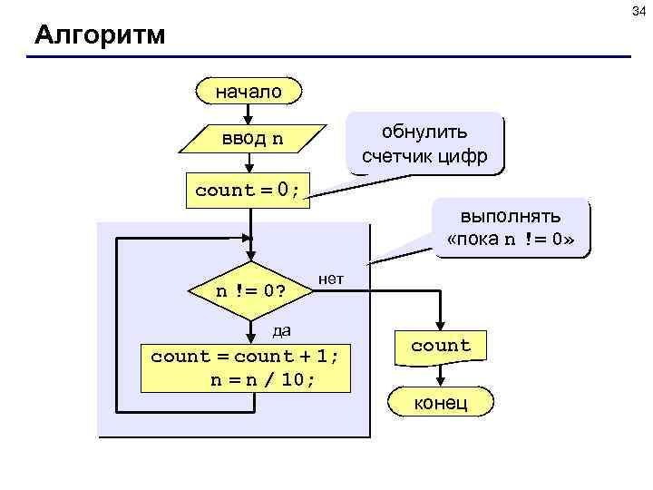 34 Алгоритм начало обнулить счетчик цифр ввод n count = 0; выполнять «пока n