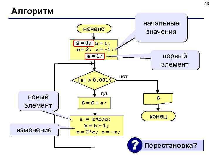 43 Алгоритм начальные значения начало S = 0; b = 1; S = 0;