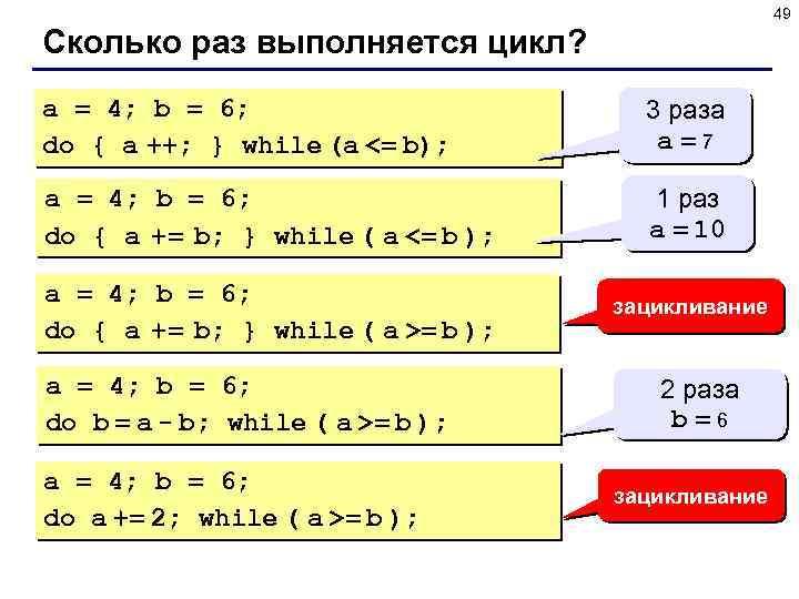 49 Сколько раз выполняется цикл? a = 4; b = 6; do { a