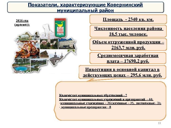 Показатели, характеризующие Ковернинский муниципальный район 2016 год (прогноз): Площадь - 2340 кв. км. Численность