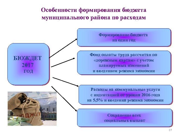 Особенности формирования бюджета муниципального района по расходам Формирование бюджета на один год БЮЖДЕТ 2017