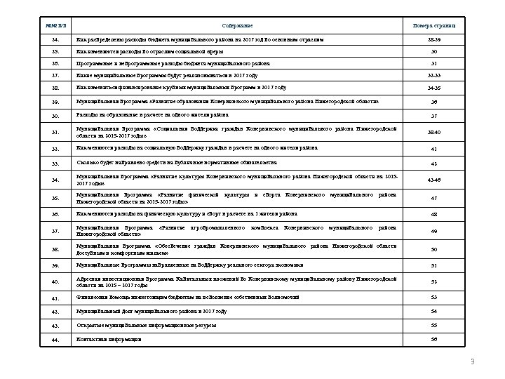 №№ п/п Содержание Номера страниц 24. Как распределены расходы бюджета муниципального района на 2017