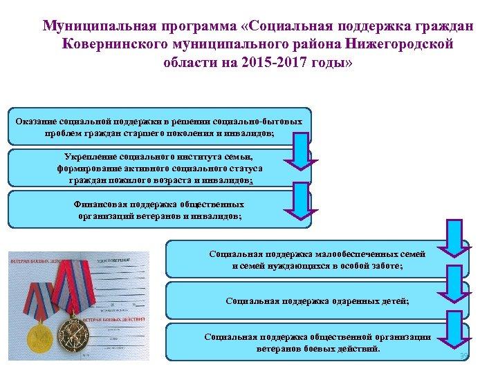 Муниципальная программа «Социальная поддержка граждан Ковернинского муниципального района Нижегородской области на 2015 -2017 годы»