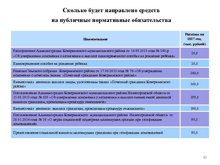 Сколько будет направлено средств на публичные нормативные обязательства Наименование Расходы на 2017 год, (тыс.