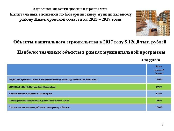 Адресная инвестиционная программа Капитальных вложений по Ковернинскому муниципальному району Нижегородской области на 2015 –