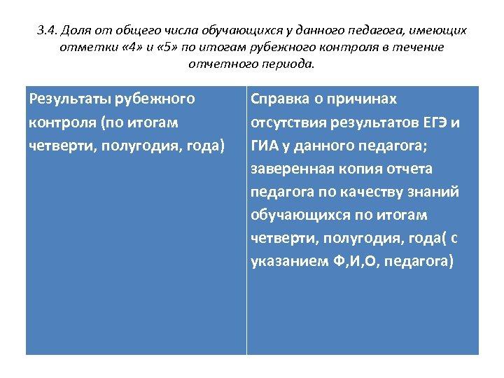 3. 4. Доля от общего числа обучающихся у данного педагога, имеющих отметки « 4»