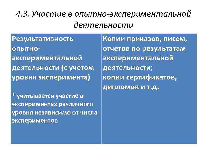 4. 3. Участие в опытно-экспериментальной деятельности Результативность опытноэкспериментальной деятельности (с учетом уровня эксперимента) *