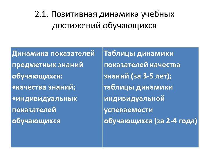 2. 1. Позитивная динамика учебных достижений обучающихся Динамика показателей предметных знаний обучающихся: качества знаний;