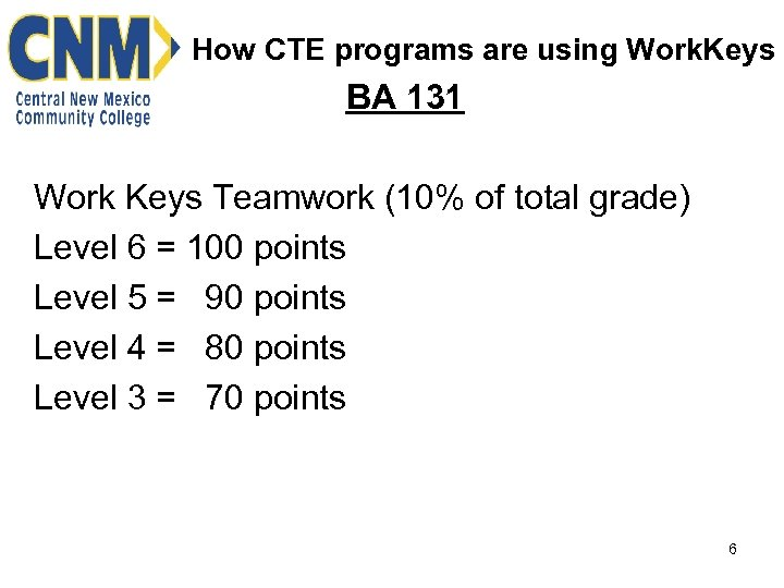 How CTE programs are using Work. Keys BA 131 Work Keys Teamwork (10% of