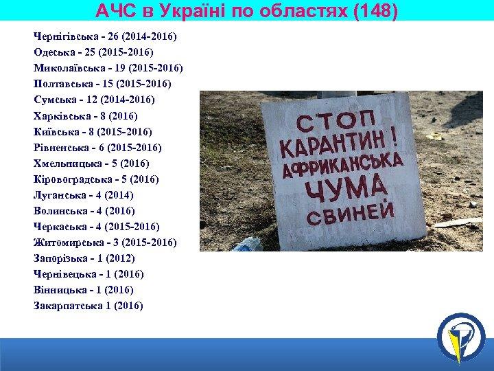 АЧС в Україні по областях (148) Чернігівська - 26 (2014 -2016) Одеська - 25