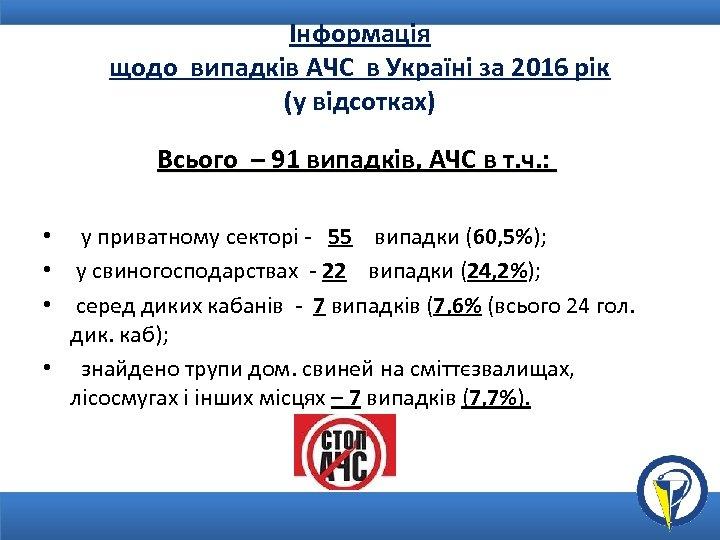 Інформація щодо випадків АЧС в Україні за 2016 рік (у відсотках) Всього – 91
