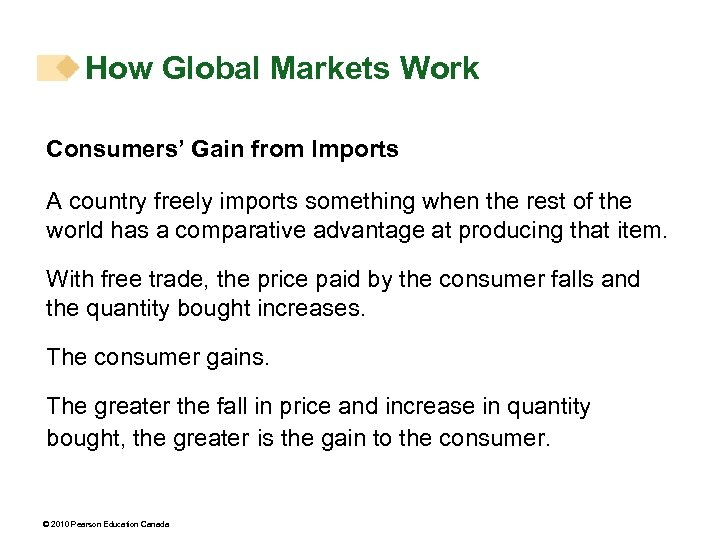 How Global Markets Work Consumers' Gain from Imports A country freely imports something when