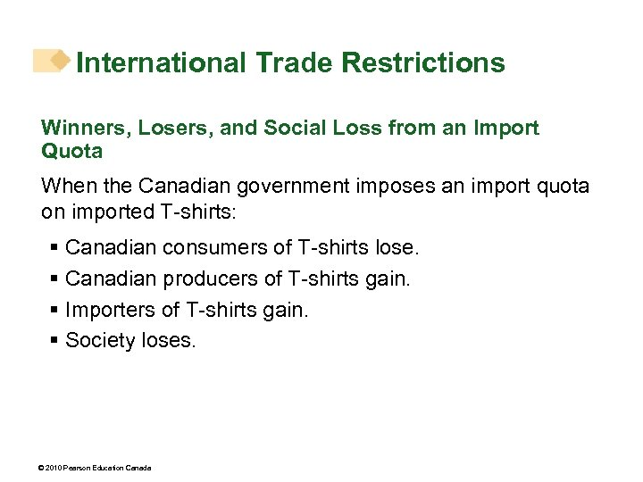 International Trade Restrictions Winners, Losers, and Social Loss from an Import Quota When the