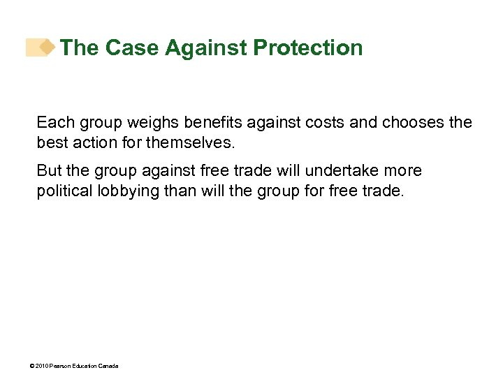 The Case Against Protection Each group weighs benefits against costs and chooses the best