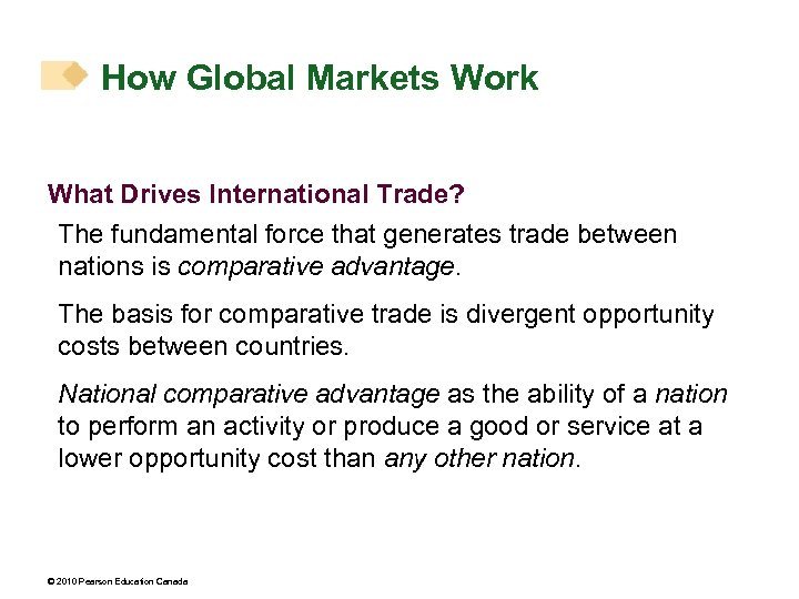 How Global Markets Work What Drives International Trade? The fundamental force that generates trade