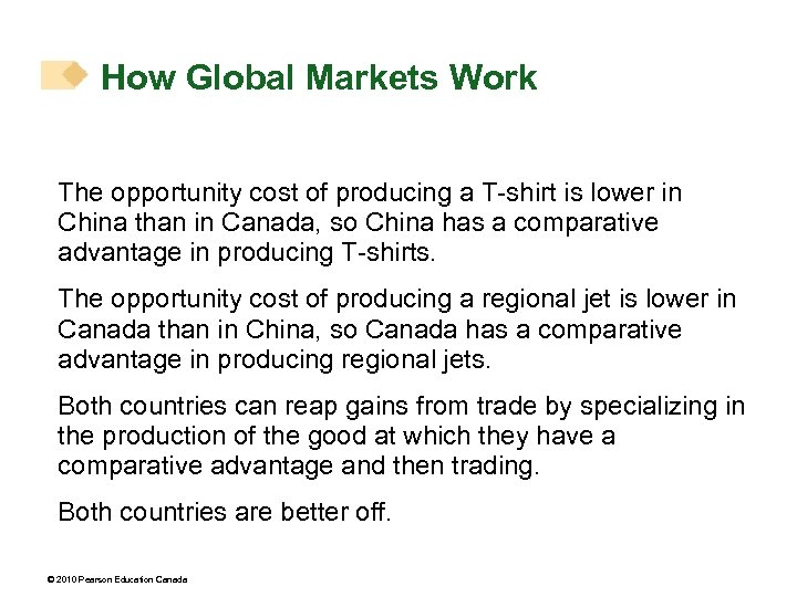 How Global Markets Work The opportunity cost of producing a T-shirt is lower in