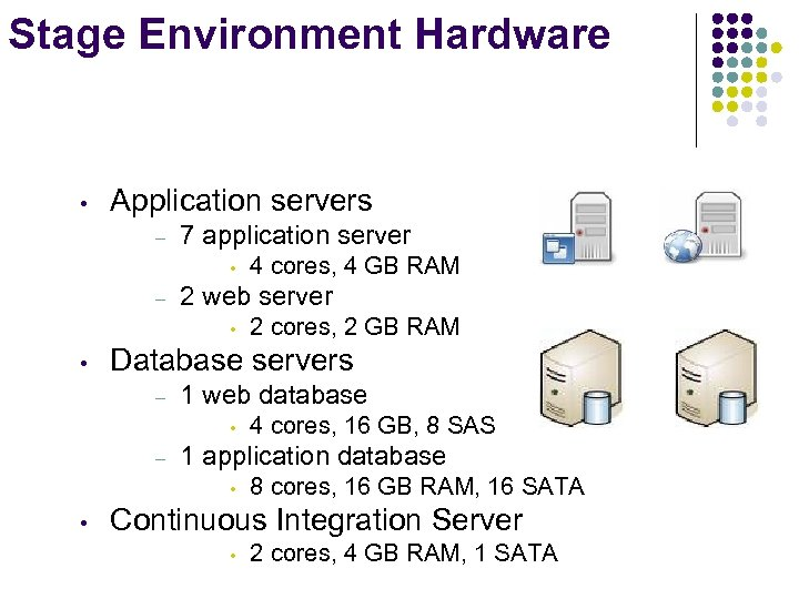 Stage Environment Hardware • Application servers – 7 application server • – 2 web